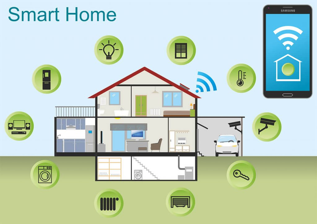 Home Automation System in Fujairah